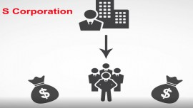 What is an S Corporation?